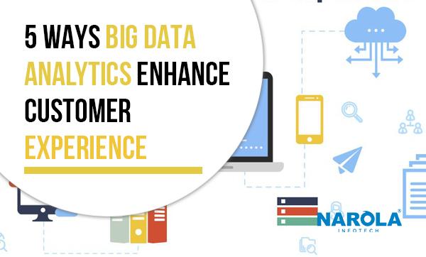 5-ways-big-data-analytics-enhance-customer-experience