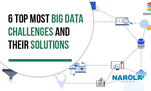 6-top-most-big-data-challenges-and-their-solutions