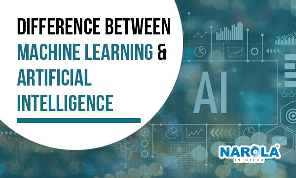 difference-between-machine-learning-artificial-intelligence