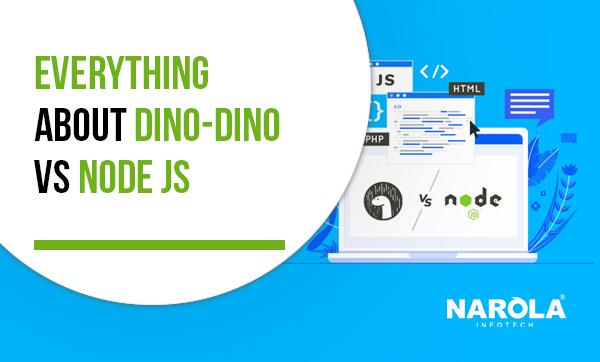 Everything You Should Know About Deno – Deno v/s Node.js