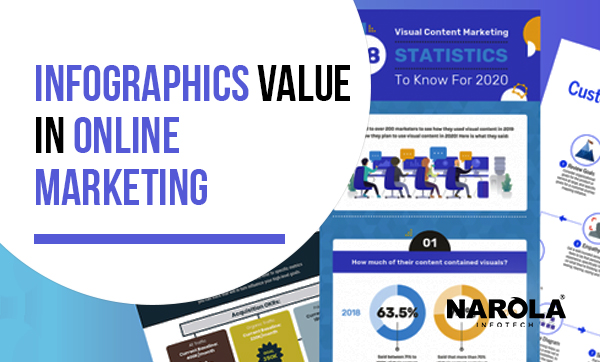 infographics-value-in-online-marketing