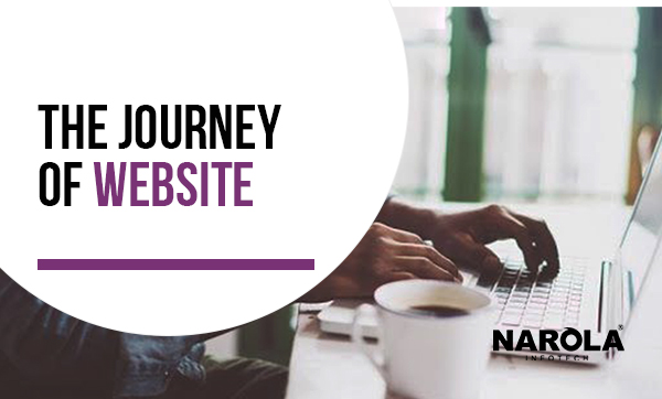 the-journey-of-website-thumb