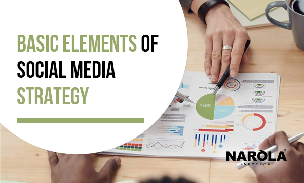 basic-elements-of-social-media-strategy