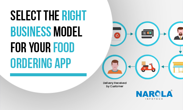 Select-the-Right-Business-Model-for-Your-Food-Ordering-App