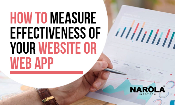 how-to-measure-effectiveness-of-your-website-or-web-app