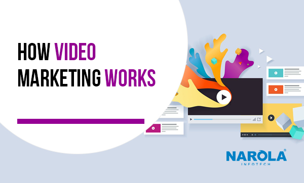 how-video-marketing-works