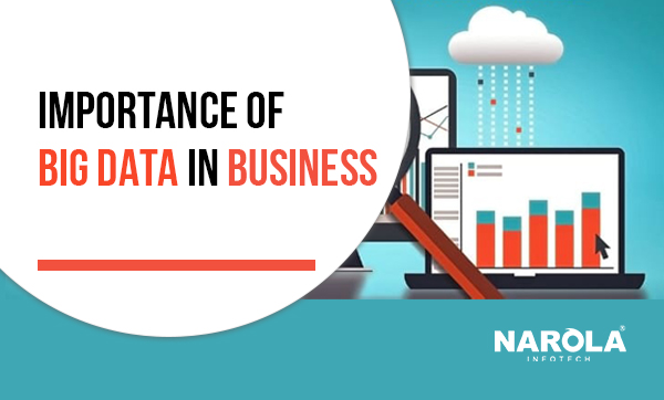 importance-of-big-data-in-business