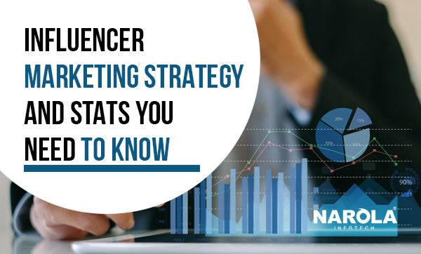 influencer-marketing-strategy-and-stats-you-need-to-know