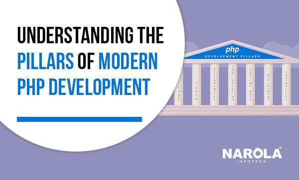 Understanding-the-Pillars-of-Modern-PHP-Development